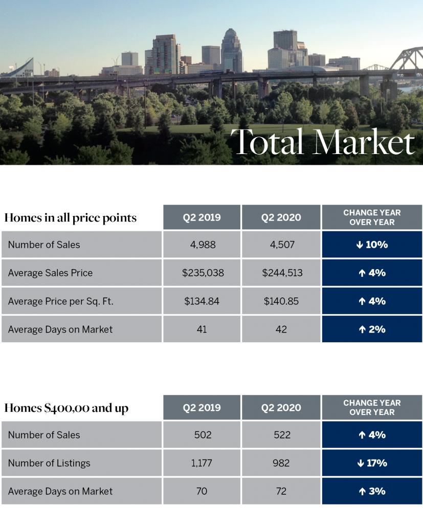 2020-q2-total-market