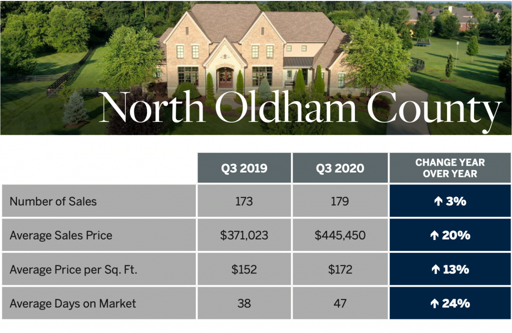 2020-Q3 n oldham