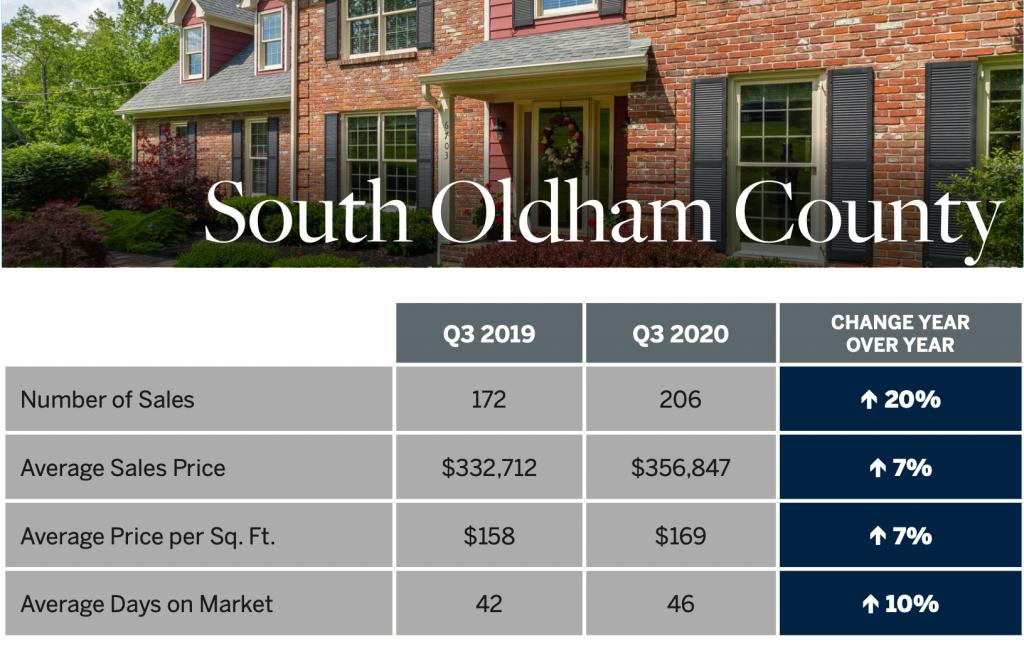 2020-Q3 s oldham
