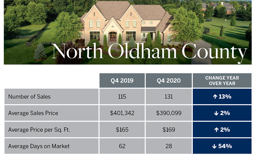 North-Oldham-County