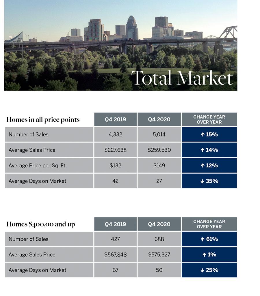 Total-Market